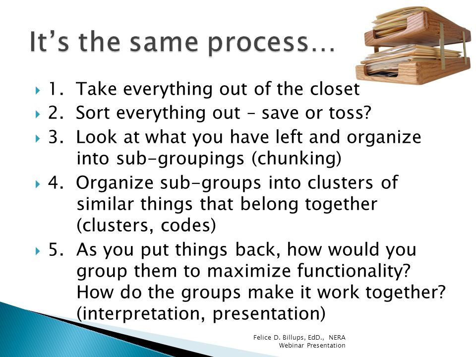 It's the same process… 1. Take everything out of the closet