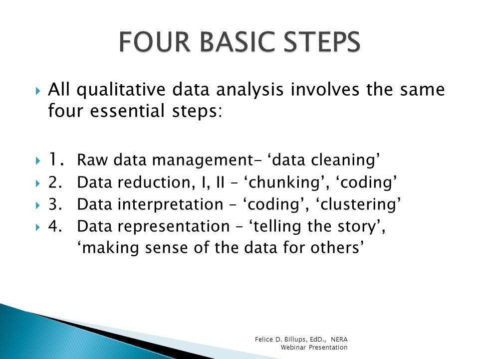 FOUR BASIC STEPS All qualitative data analysis involves the same four essential steps: 1. Raw data management- 'data cleaning'