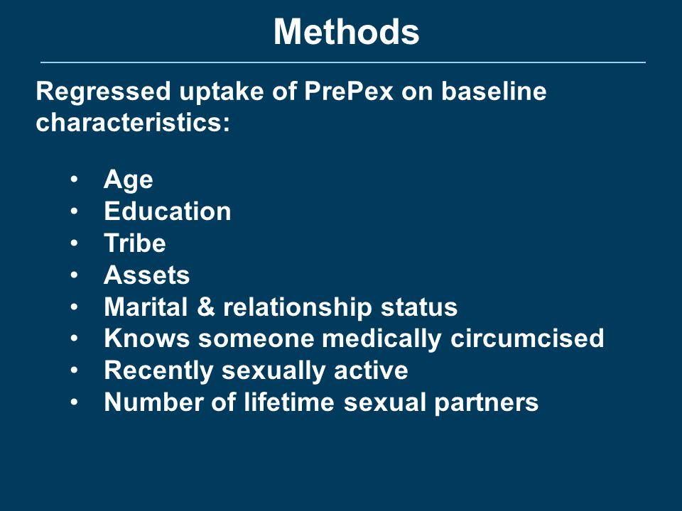 Methods Regressed uptake of PrePex on baseline characteristics: Age