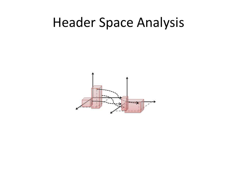 Header Space Analysis 1 2