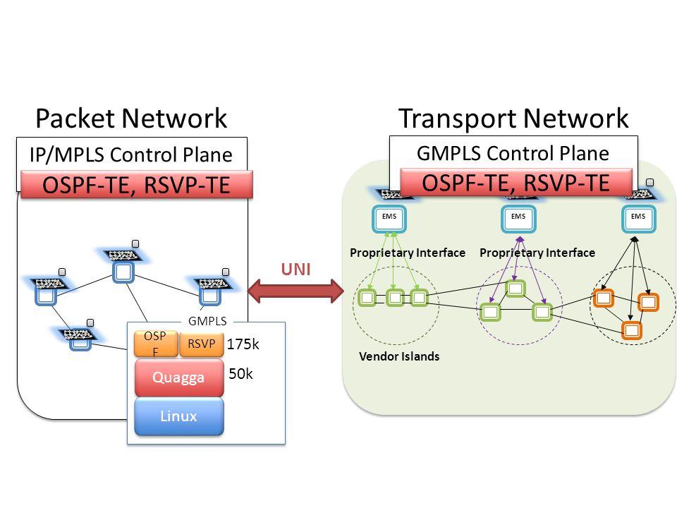 OSPF-TE, RSVP-TE + many more