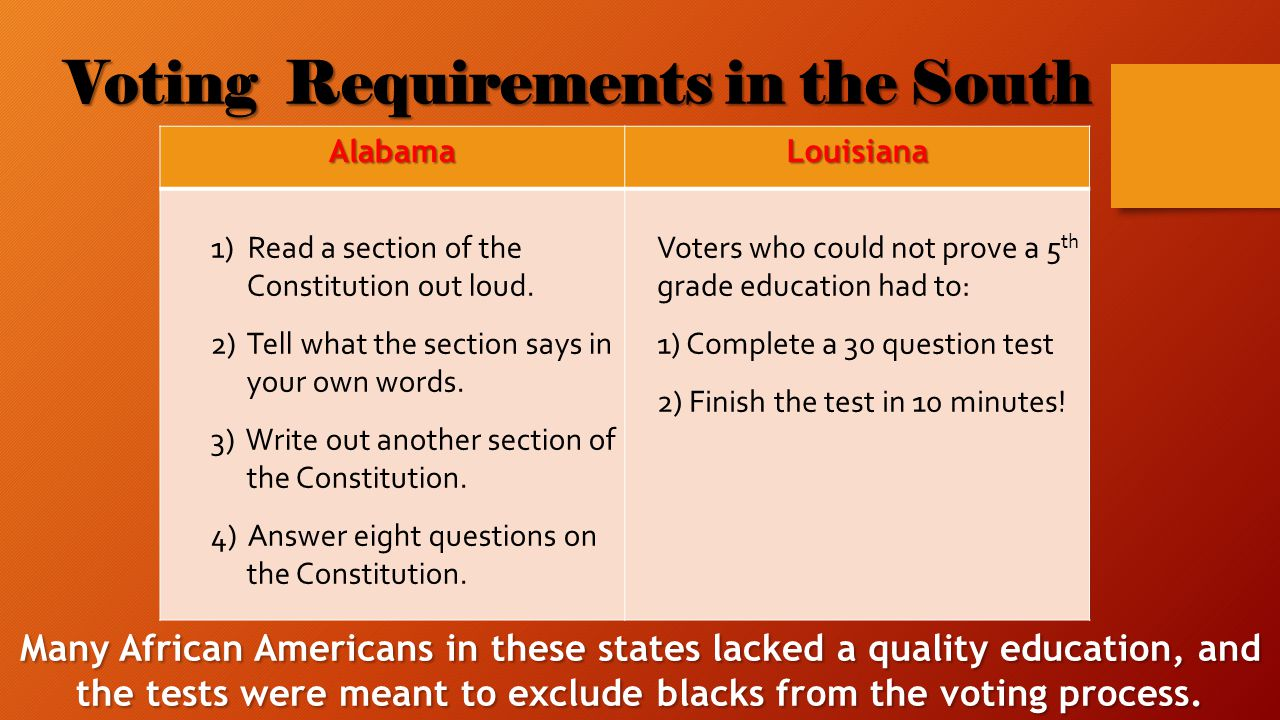Voting Requirements in the South