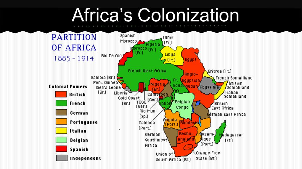 Africa's Colonization