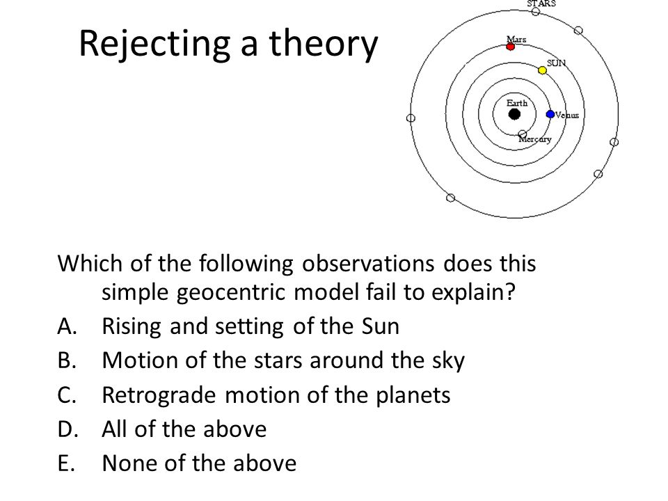Rejecting a theory Which of the following observations does this simple geocentric model fail to explain