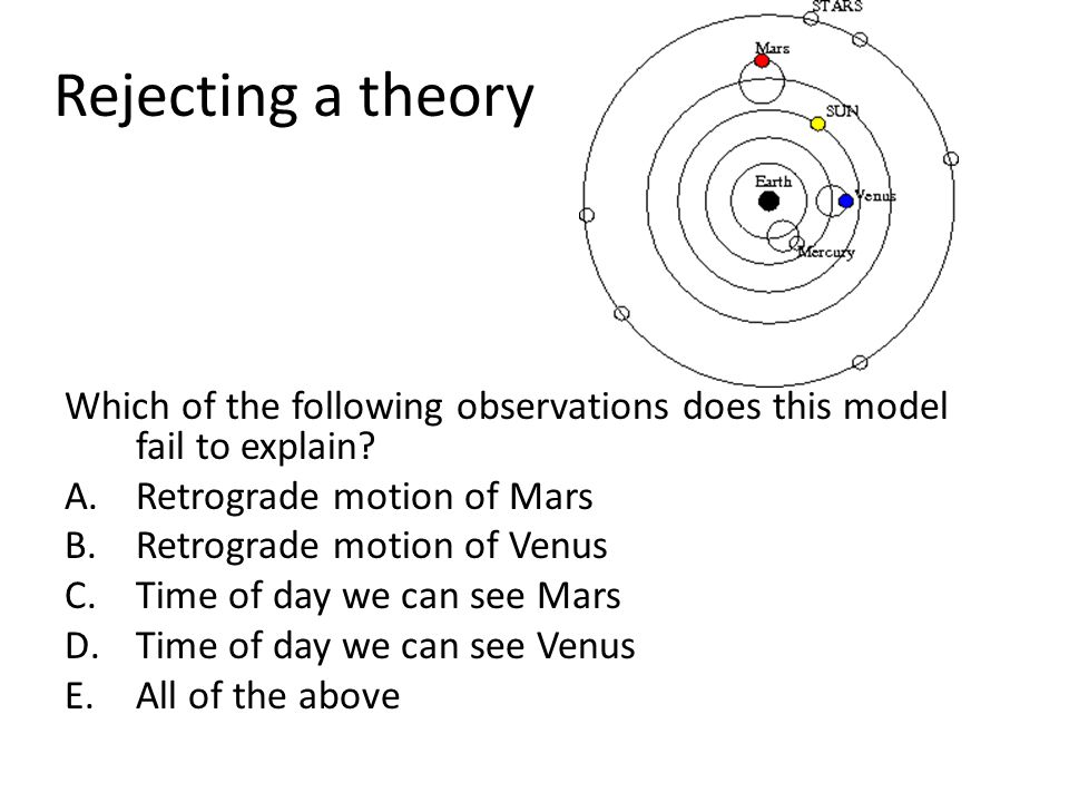 Rejecting a theory Which of the following observations does this model fail to explain Retrograde motion of Mars.