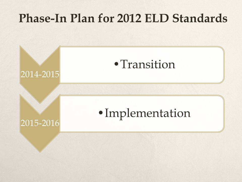 Phase-In Plan for 2012 ELD Standards