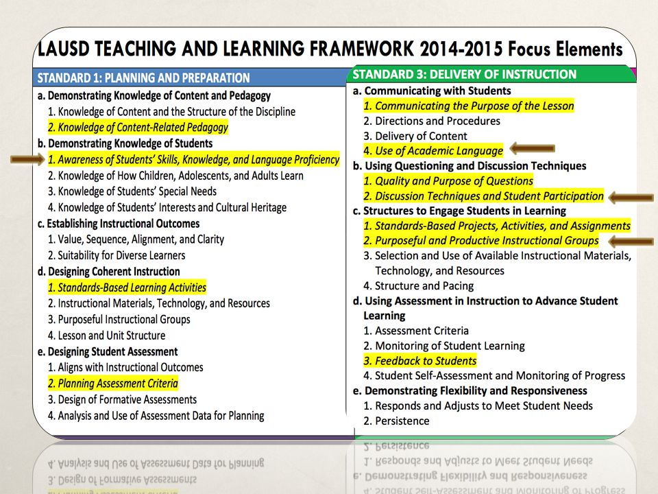 The arrows point to the highlighted focus elements that apply to the work we will engage in today