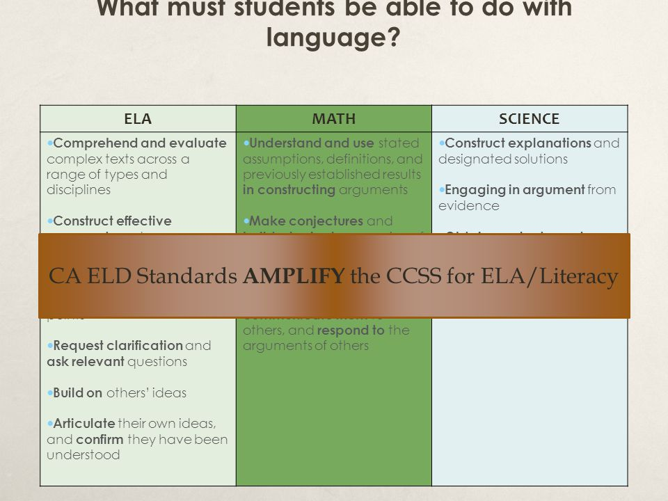 What must students be able to do with language