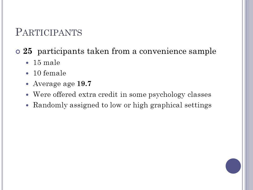 Participants 25 participants taken from a convenience sample 15 male