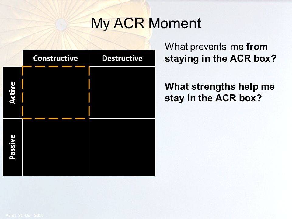 My ACR Moment What prevents me from staying in the ACR box