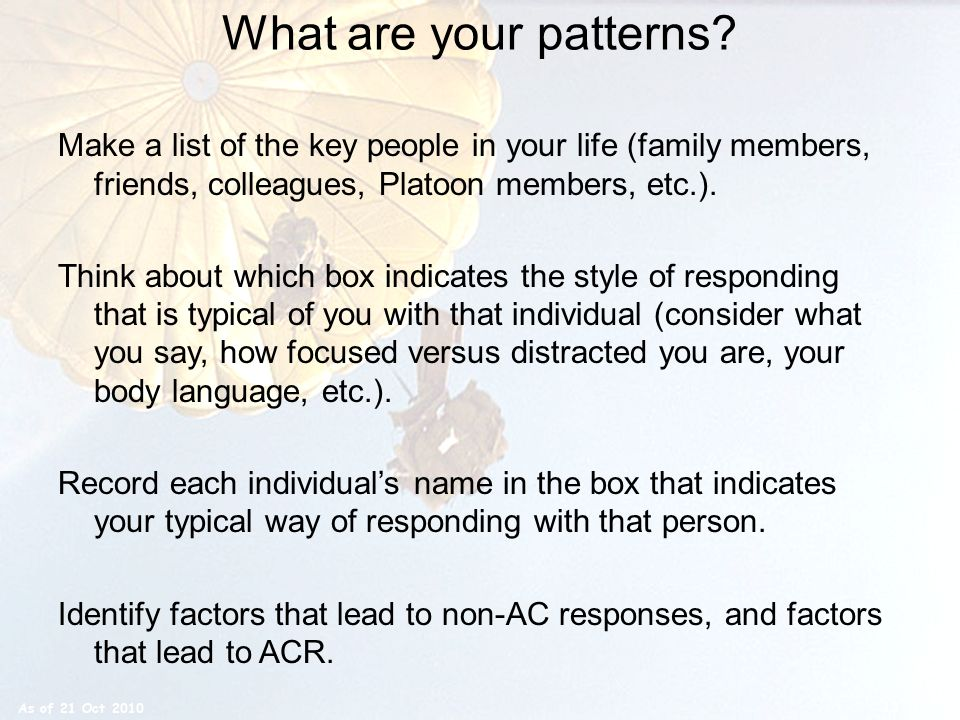 What are your patterns Make a list of the key people in your life (family members, friends, colleagues, Platoon members, etc.).