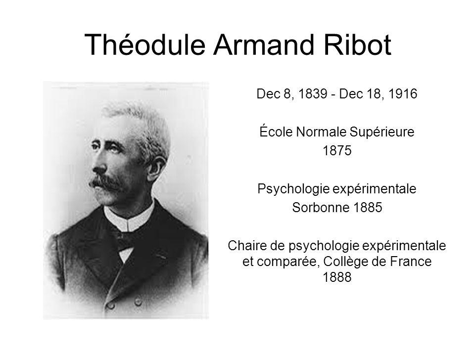Théodule Armand Ribot Dec 8, 1839 - Dec 18, 1916