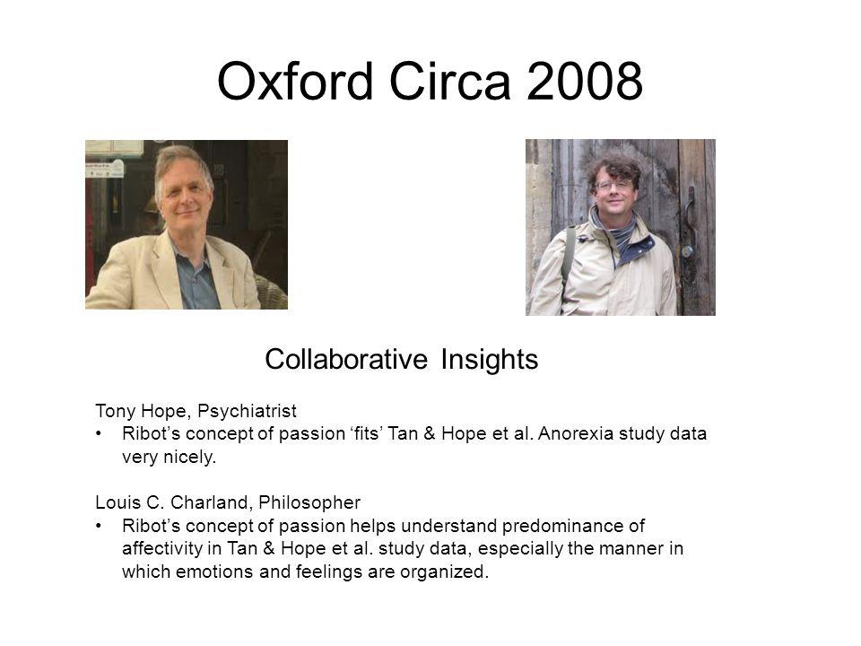 Collaborative Insights
