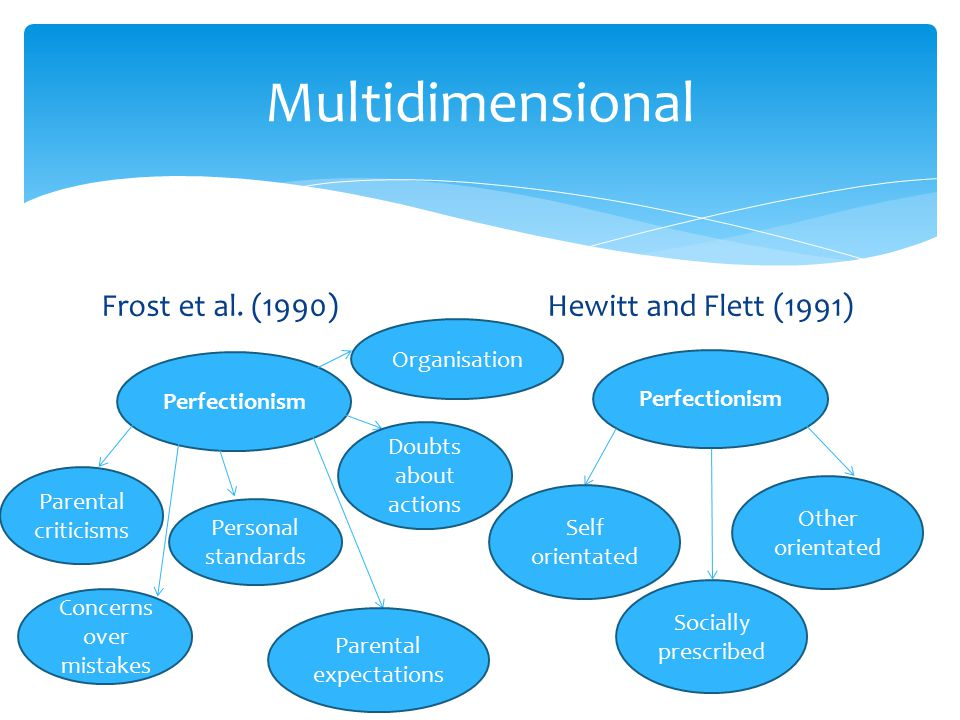 Multidimensional Frost et al. (1990) Hewitt and Flett (1991)
