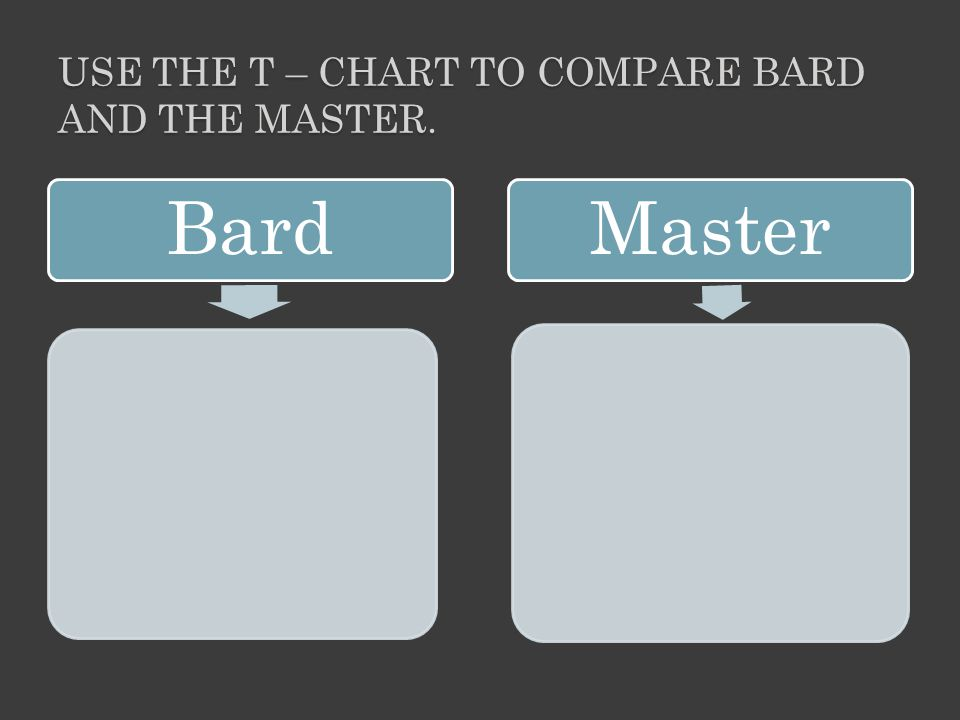 Use the T – chart to compare Bard and the Master.