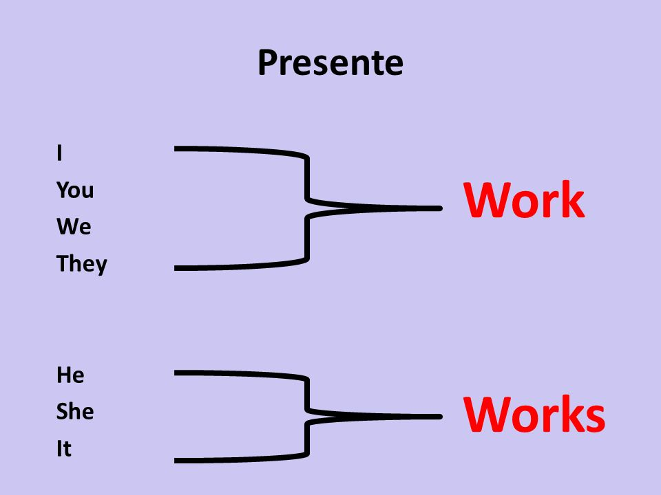 Presente I You We They He She It Work Works