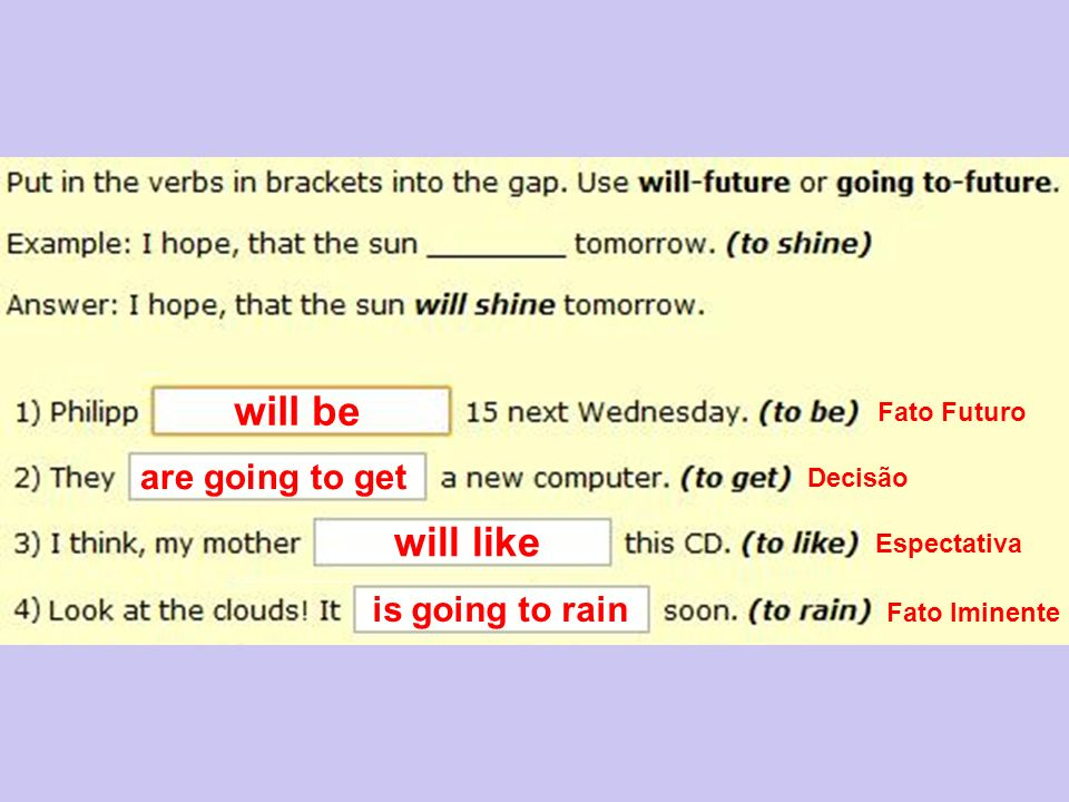 will be will like are going to get is going to rain Fato Futuro