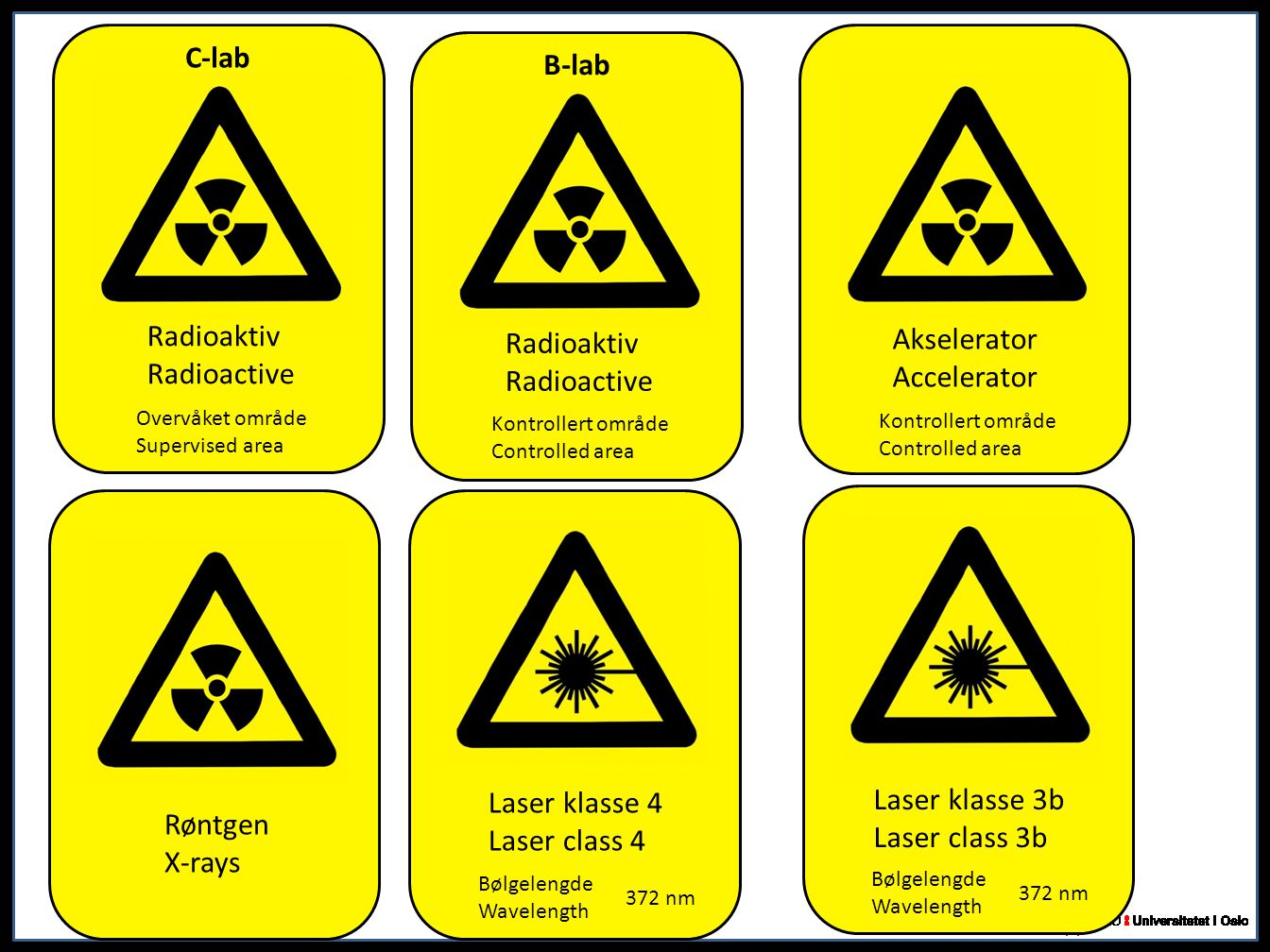 C-lab B-lab Radioaktiv Akselerator Radioaktiv Radioactive Accelerator
