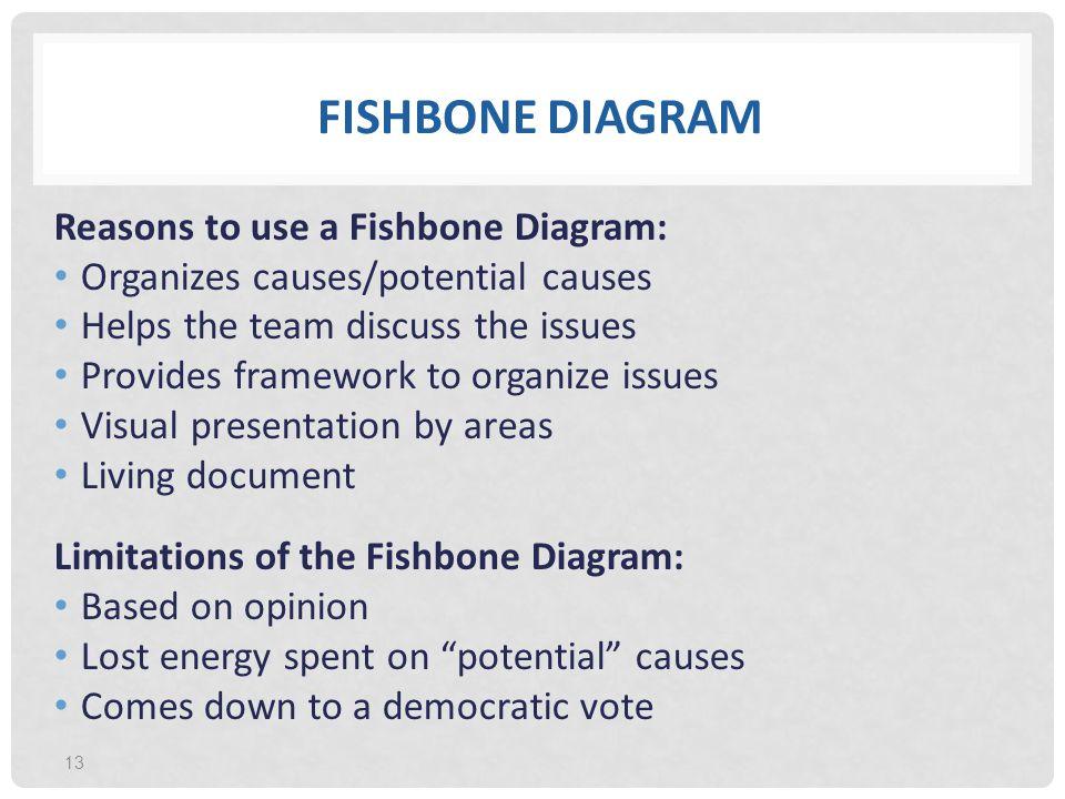 Fishbone Diagram Reasons to use a Fishbone Diagram: