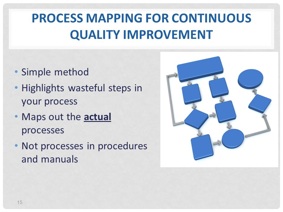 Process Mapping for Continuous Quality Improvement