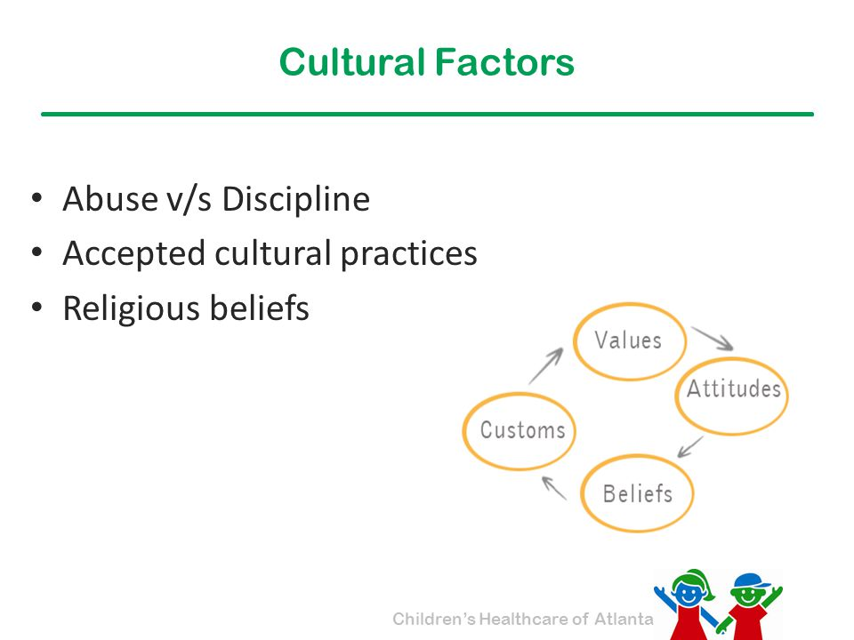 Cultural Factors Abuse v/s Discipline Accepted cultural practices Religious beliefs