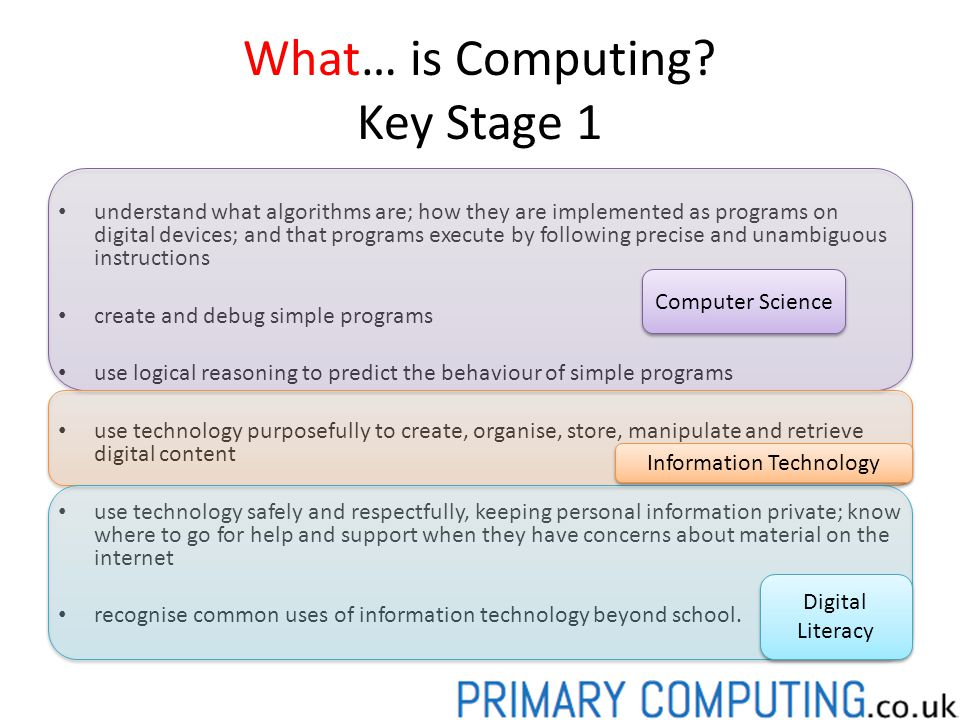 What… is Computing Key Stage 1