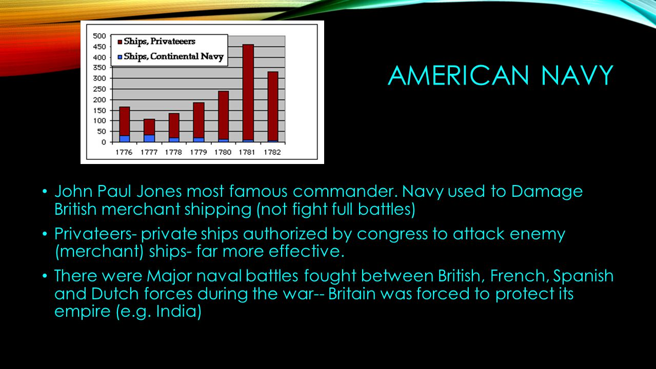 American Navy John Paul Jones most famous commander. Navy used to Damage British merchant shipping (not fight full battles)