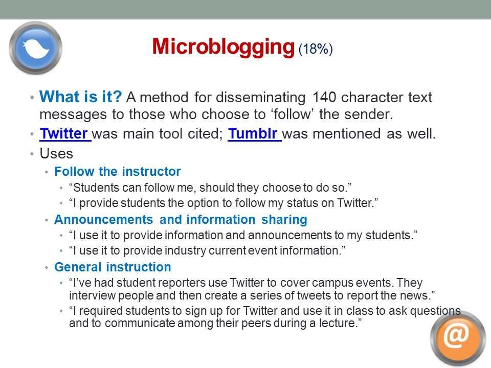 Microblogging (18%) What is it A method for disseminating 140 character text messages to those who choose to 'follow' the sender.