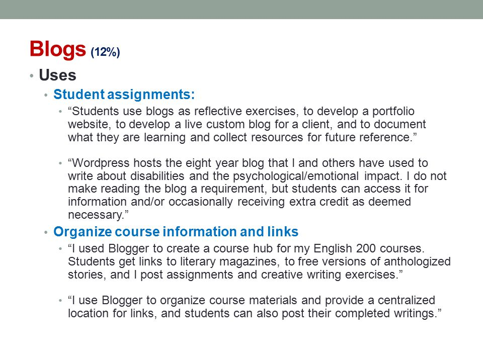 Blogs (12%) Uses Student assignments: