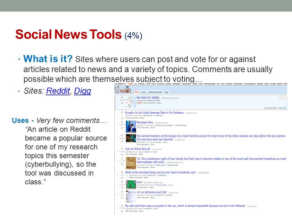 Social News Tools (4%)