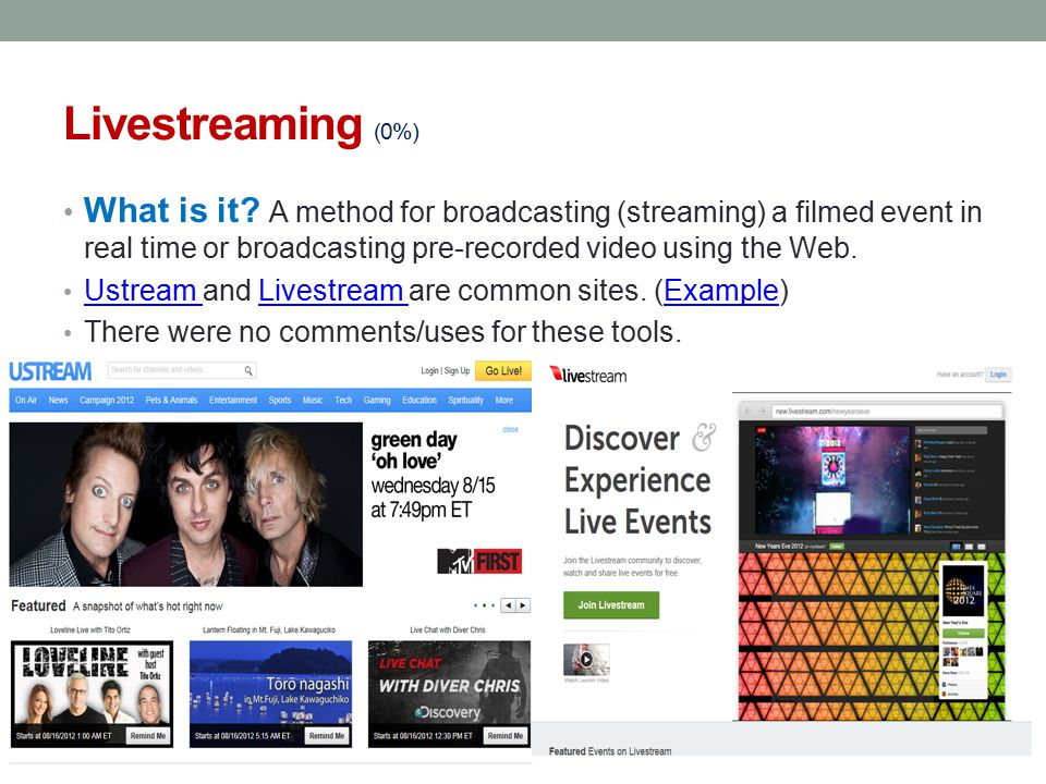 Livestreaming (0%) What is it A method for broadcasting (streaming) a filmed event in real time or broadcasting pre-recorded video using the Web.