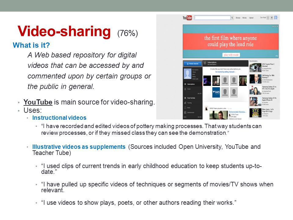 Video-sharing (76%) What is it