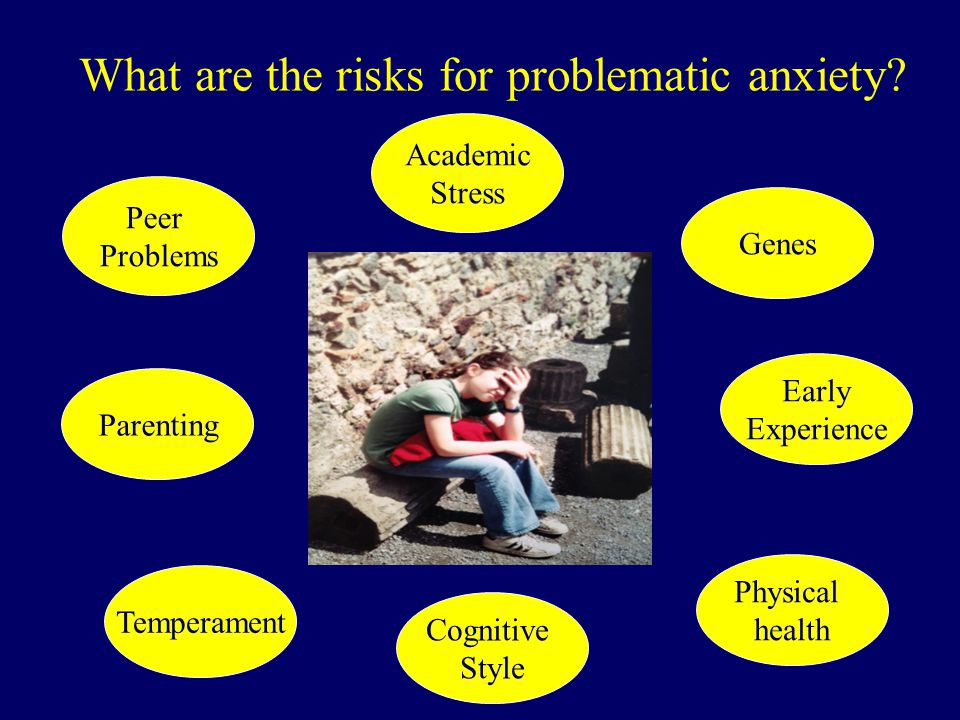 What are the risks for problematic anxiety