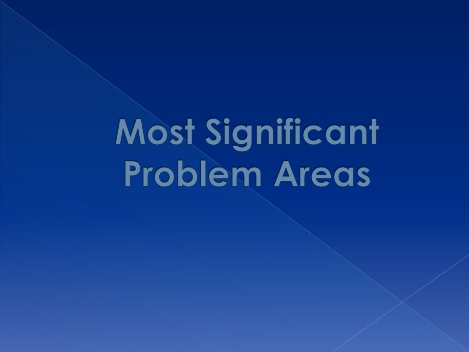 Most Significant Problem Areas