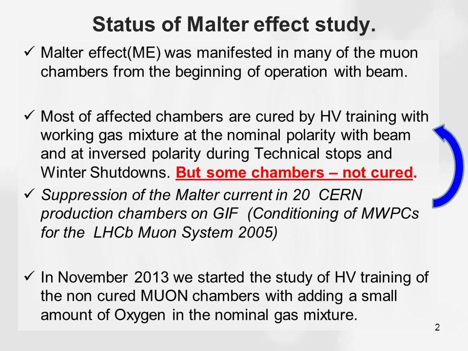 Status of Malter effect study.