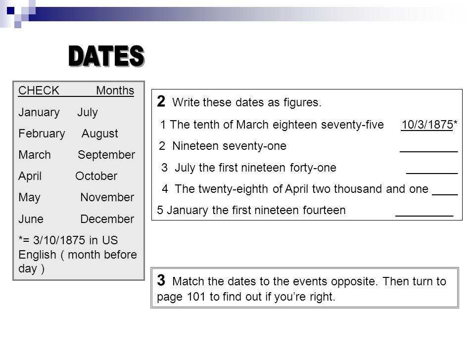 DATES 2 Write these dates as figures.