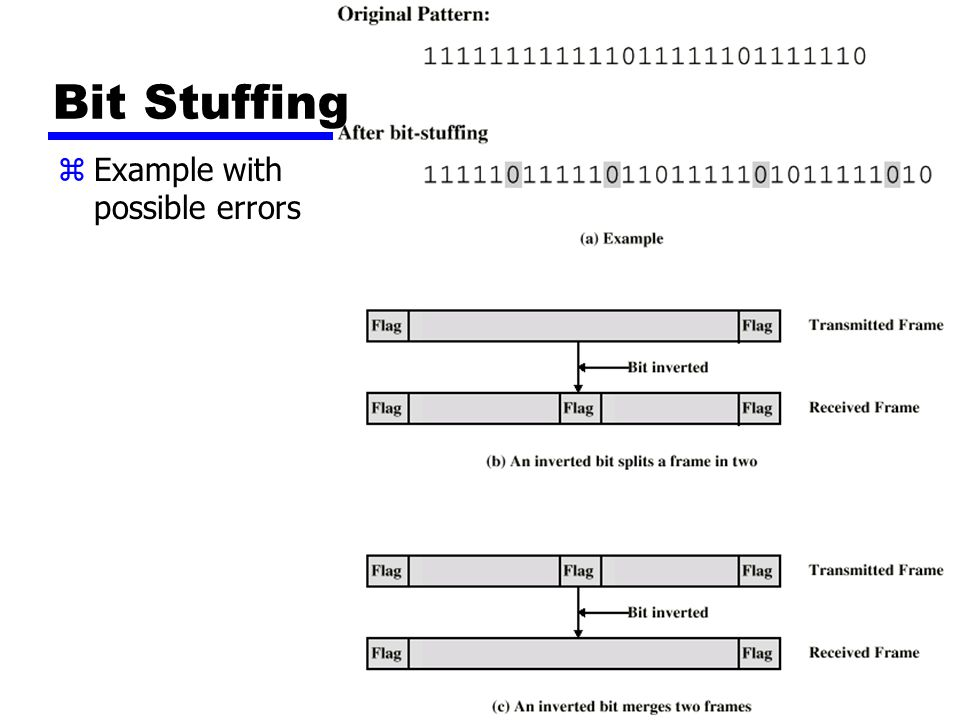 Bit Stuffing Example with possible errors