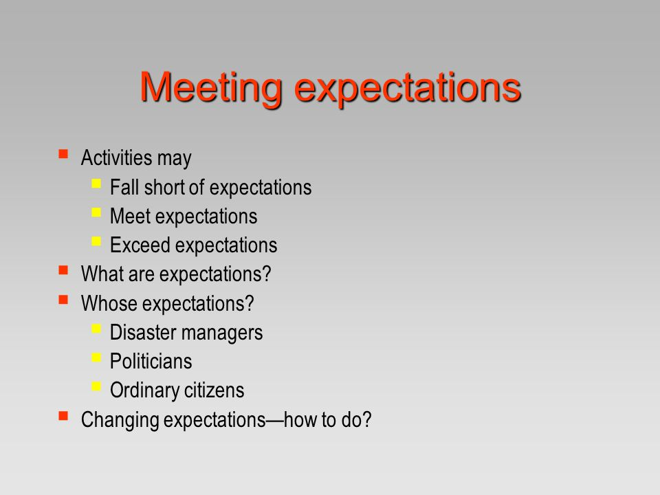 Meeting expectations Activities may Fall short of expectations