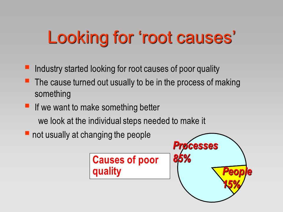 Looking for 'root causes'