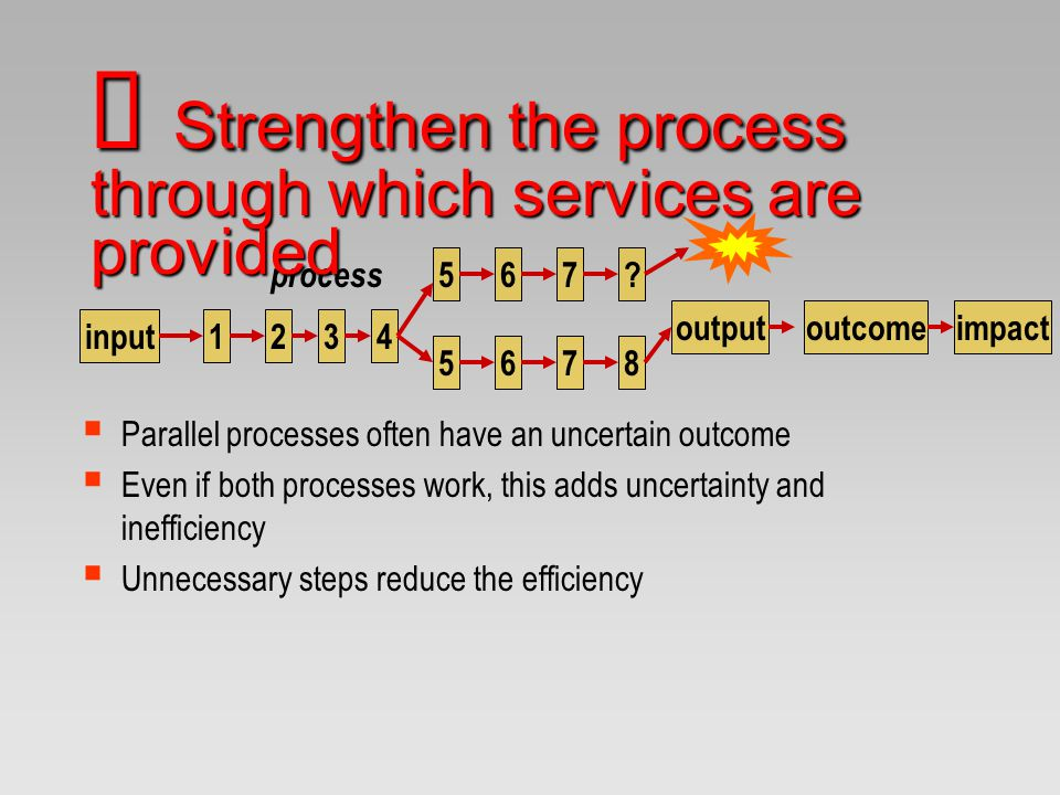 Ù Strengthen the process through which services are provided