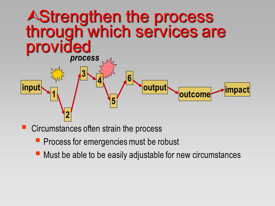 Strengthen the process through which services are provided
