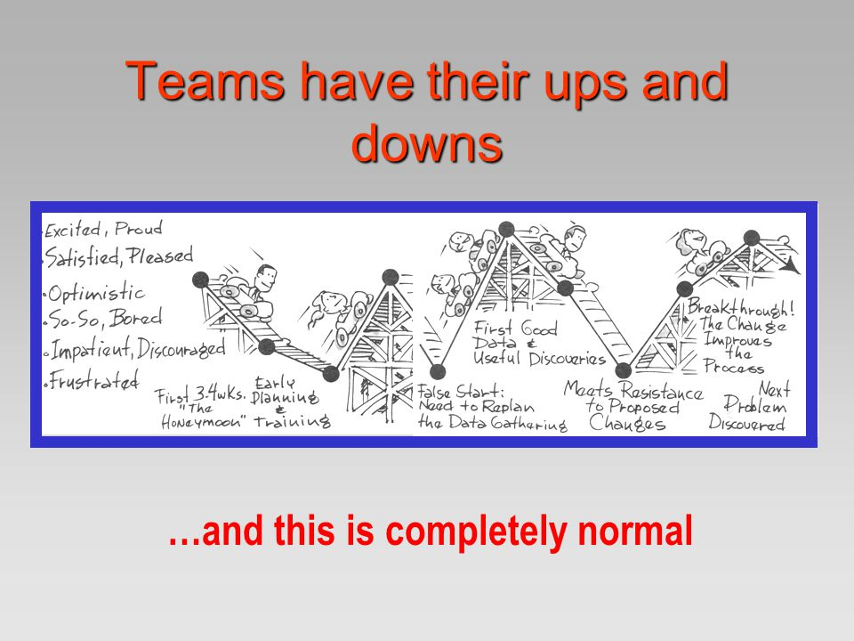 Teams have their ups and downs