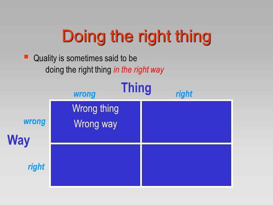 Doing the right thing Thing Way Wrong thing Wrong way