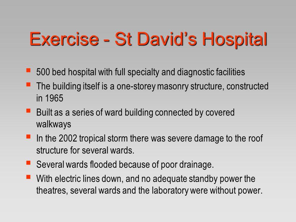 Exercise - St David's Hospital