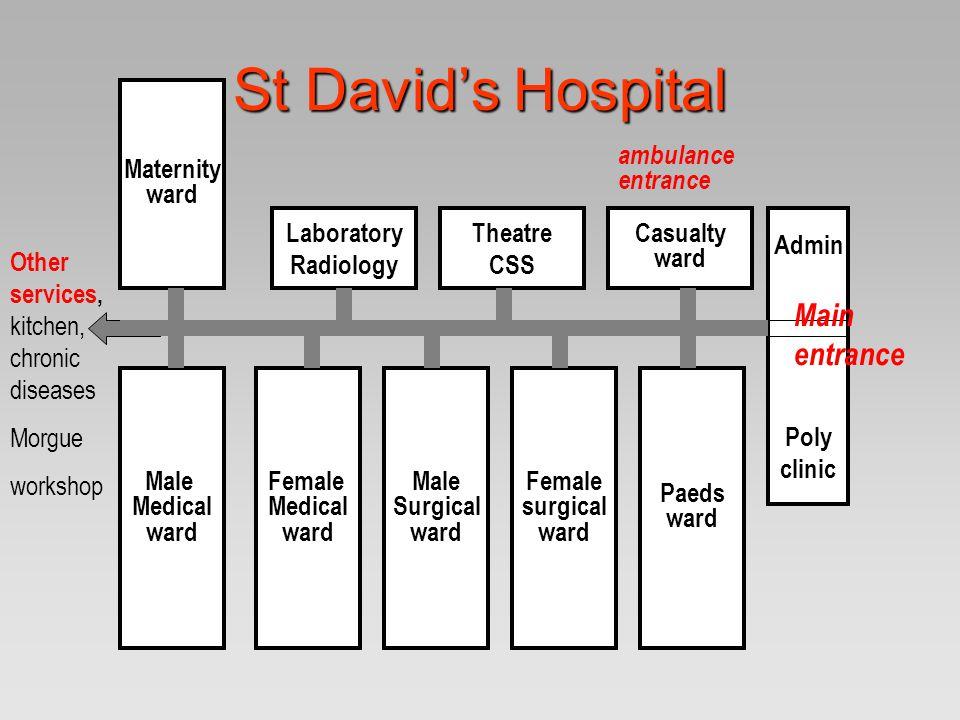 St David's Hospital Main entrance Maternity ward ambulanceentrance