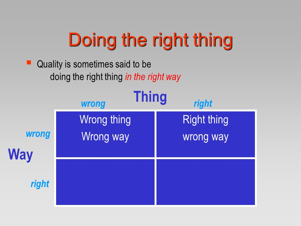 Doing the right thing Thing Way Wrong thing Wrong way Right thing