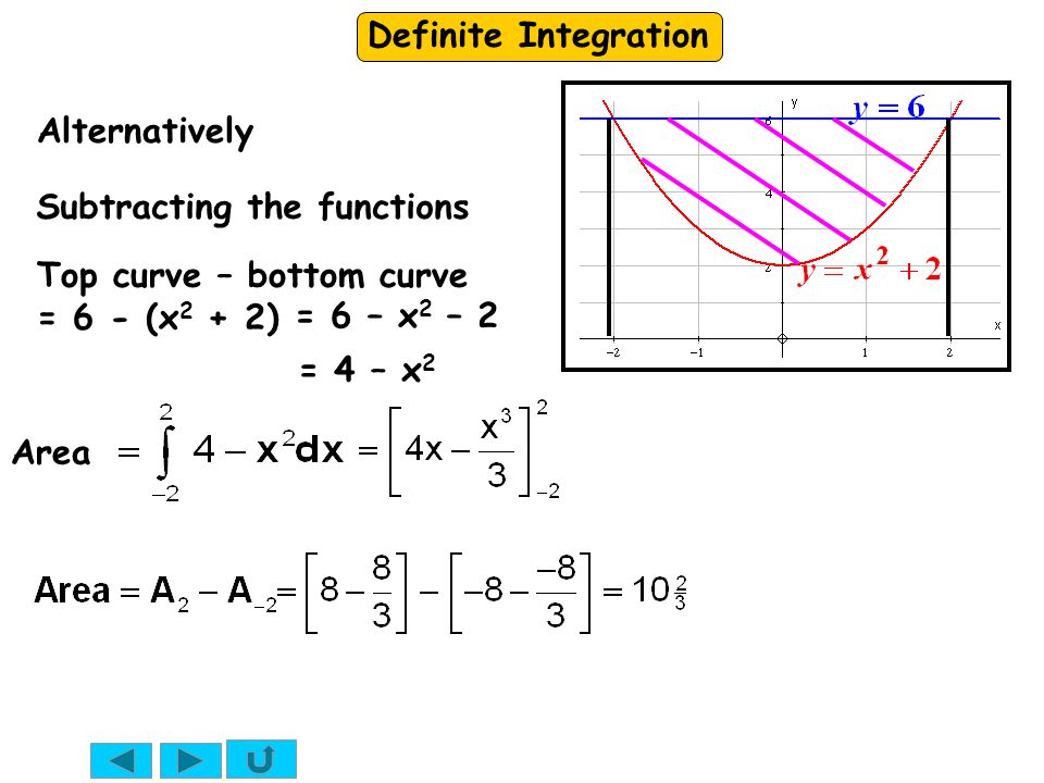 Alternatively Subtracting the functions. Top curve – bottom curve. = 6 - (x2 + 2) = 6 – x2 – 2. = 4 – x2.