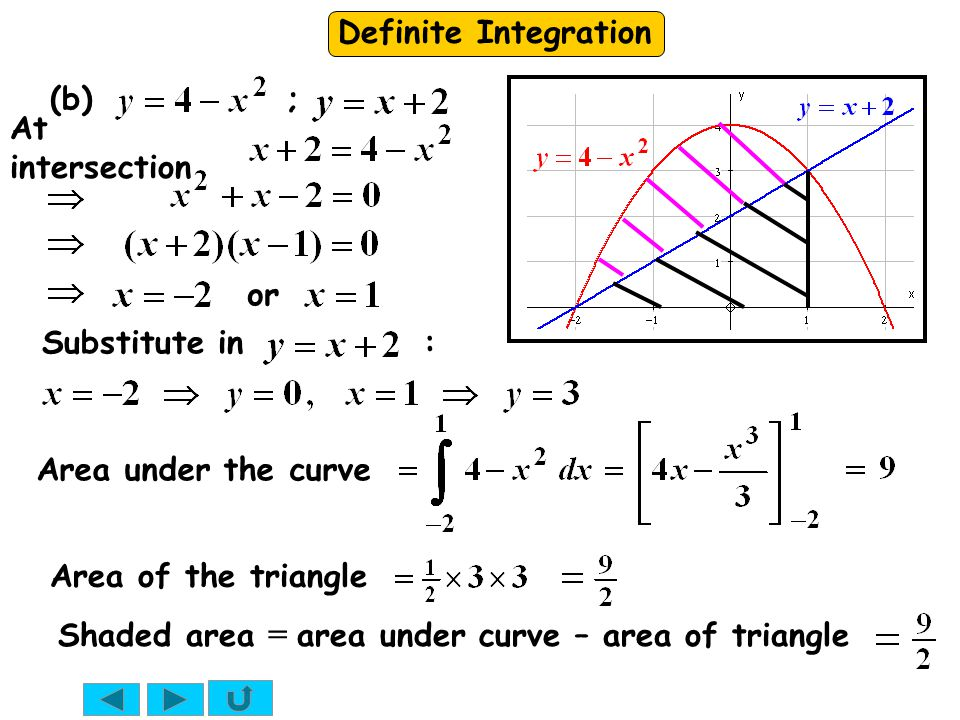 (b) ; At intersection. or. Substitute in : Area under the curve. Area of the triangle.