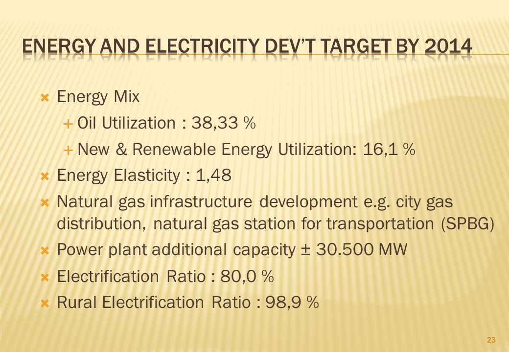 Energy and Electricity Dev't target by 2014