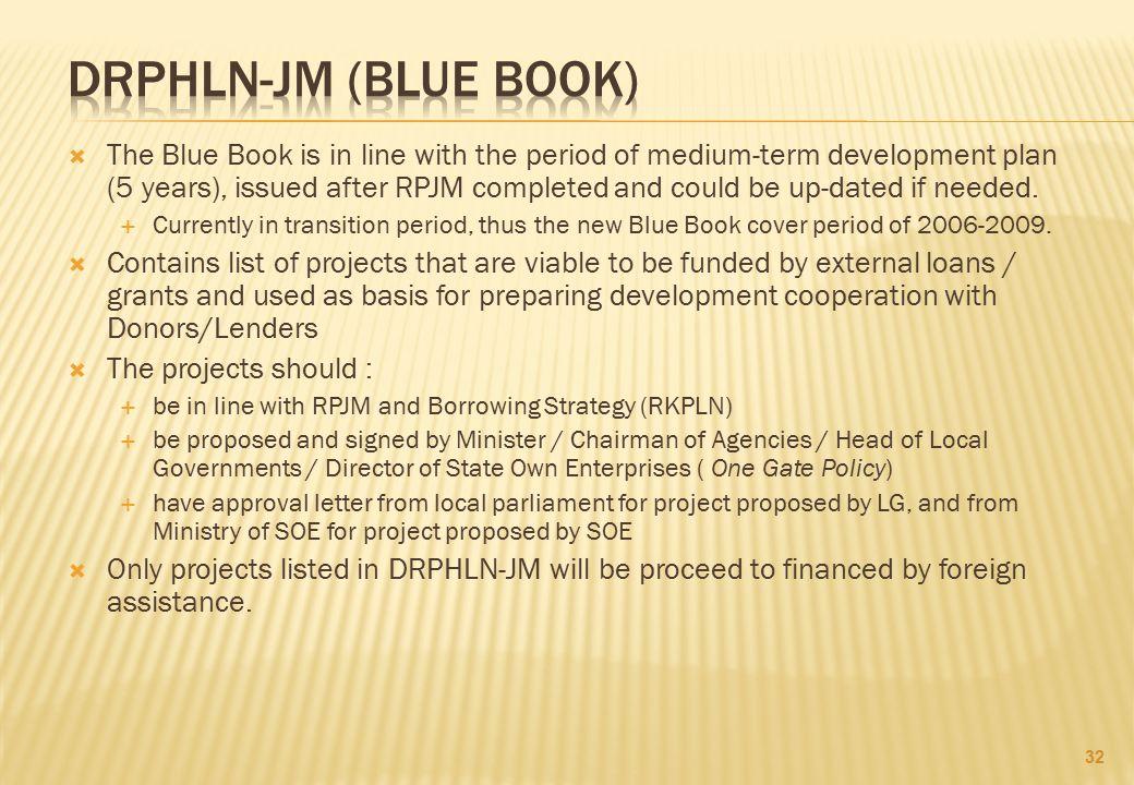 DRPHLN-JM (Blue Book)